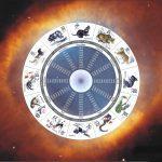 Китайский гороскоп на 2021 год по знакам зодиака и по году рождения