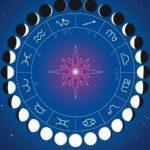 Календарь лунных суток на 2020 год по месяцам