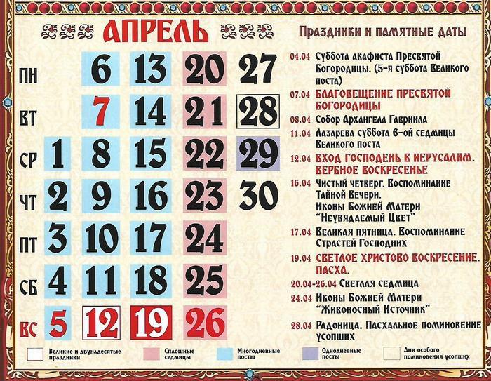 Православные праздники в апреле 2020 года церковный календарь