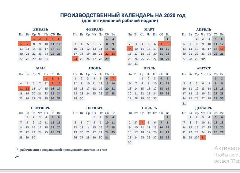 Как отдыхаем в ДНР на Пасху 2020