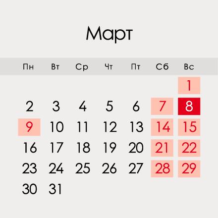 Праздники в марте 2020 года в России как отдыхаем
