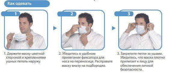 Как правильно одевать маску медицинскую какой стороной фото